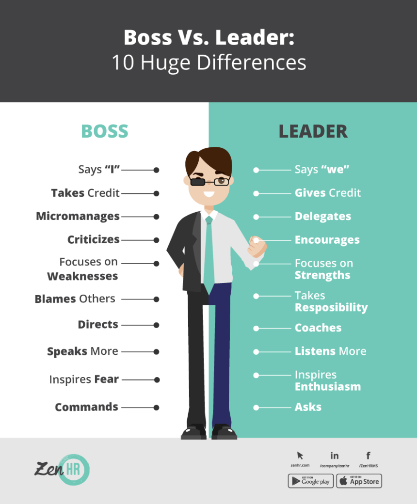 ZenHR-leaderversusboss_infographic