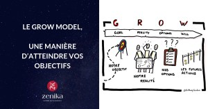Blog - Zenika - GROW