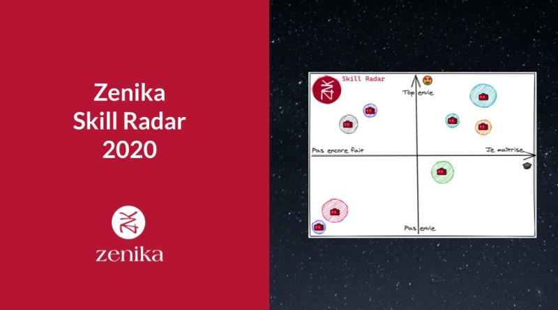 Zenika Skill Radar 2020