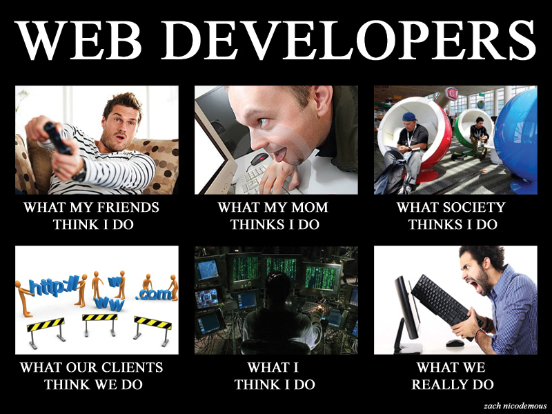 IT Development Zerocopy