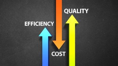 Looking for a Throughput Improvement Project that Goes from Start to Finish AND Pays for Itself in Less than a Year?