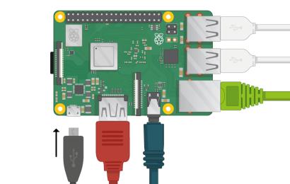 Sestavení a spuštění Raspberry Pi