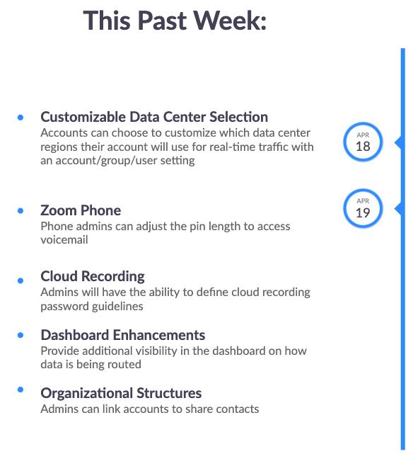 Zoom Updates This Week - April 22