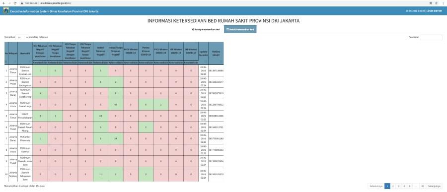 EIS Dinkes DKI Jakarta_2