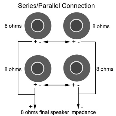 speaker wiring diagram  zzounds music blog