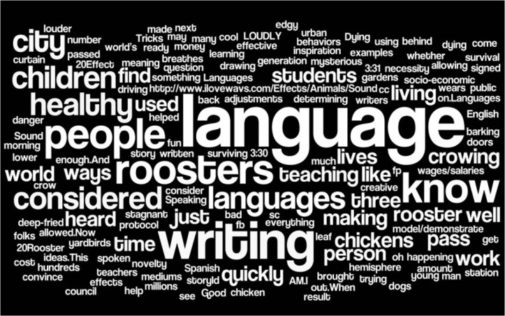End of Year Wordle June 2010