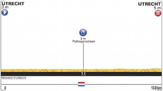 Frantziako Tourra 2015: 1. etapa