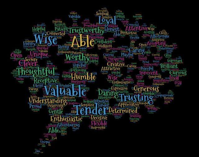 An image showing several words which can be used as affirmations, but also as character traits in writing.