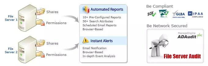 windows-features-file-server-audit
