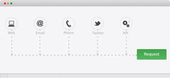 multi-channel-customer-support