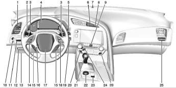 Corvette C7 Fuites (14)