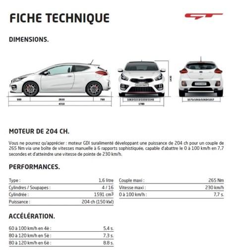 Kia Pro_cee'd GT