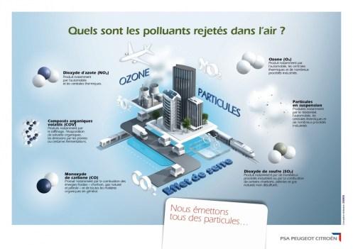 01_polluants