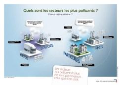 02_secteurs-de-pollution