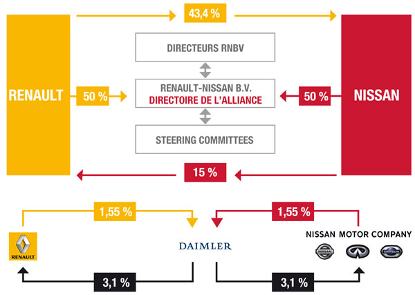 structure-alliance-zoom
