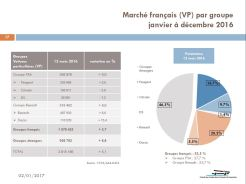 CCFA - marques 2