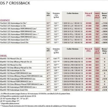 tarifs-ds7-crossback