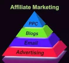 les étapes pour vendre en affiliation sur( internet