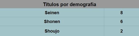 demografia junho 2015