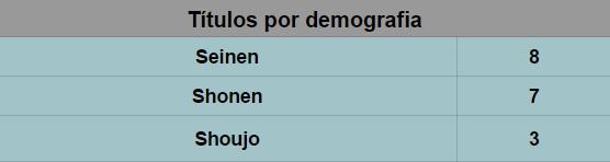 demografias