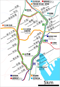 Línea Yamanote