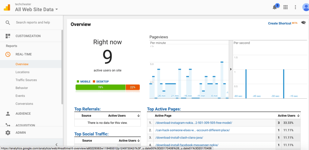 Track Number of Visitors Coming to your site main real time