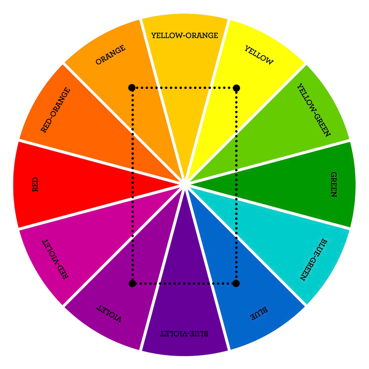 Color Theory Double Complementary Color Schemes