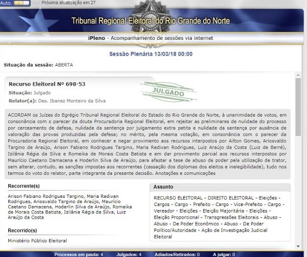 Resultado de imagem para TRE/RN mantém cassação dos diplomas de Maurício e Holderlin