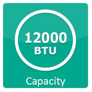 12000 btu