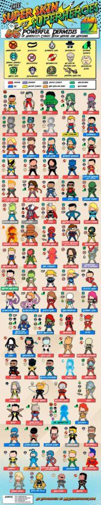 superpiel-superheroes-info
