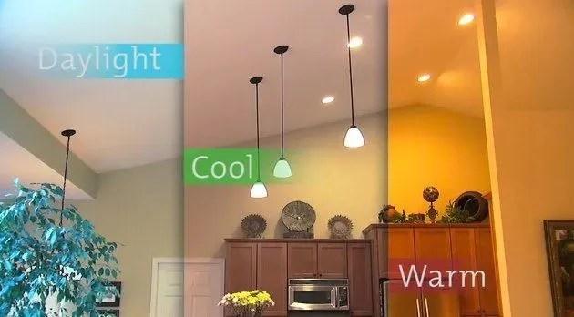 Tipos de luces  la temperatura del color en la iluminacin  BlogDecoraciones