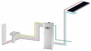 Schema de functionare centrale termice Ariston Genus Premium FSSolar FS EVO
