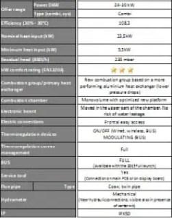 Centrale termice Ariston Cares Premium