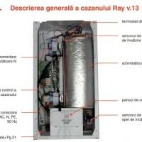 Cum Aleg Și Cât Consumă O Centrală Electrică?
