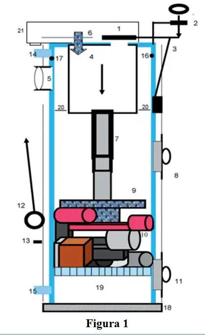 schema centrala stropuva