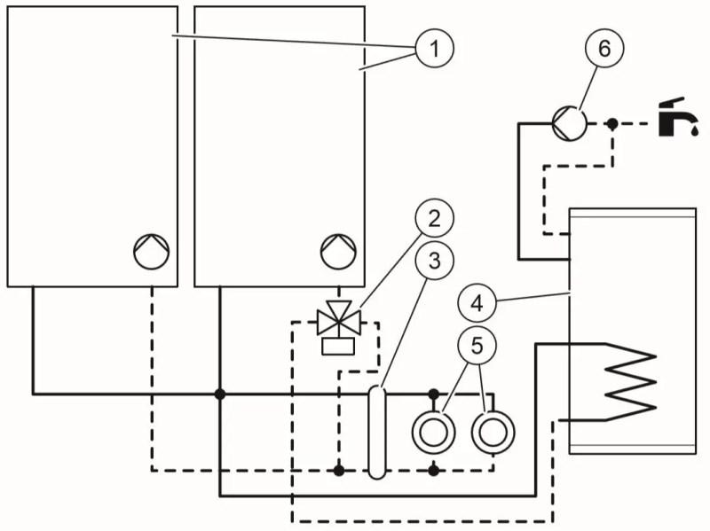 Schema de montaj pentru centrale termice Vaillant in cascada