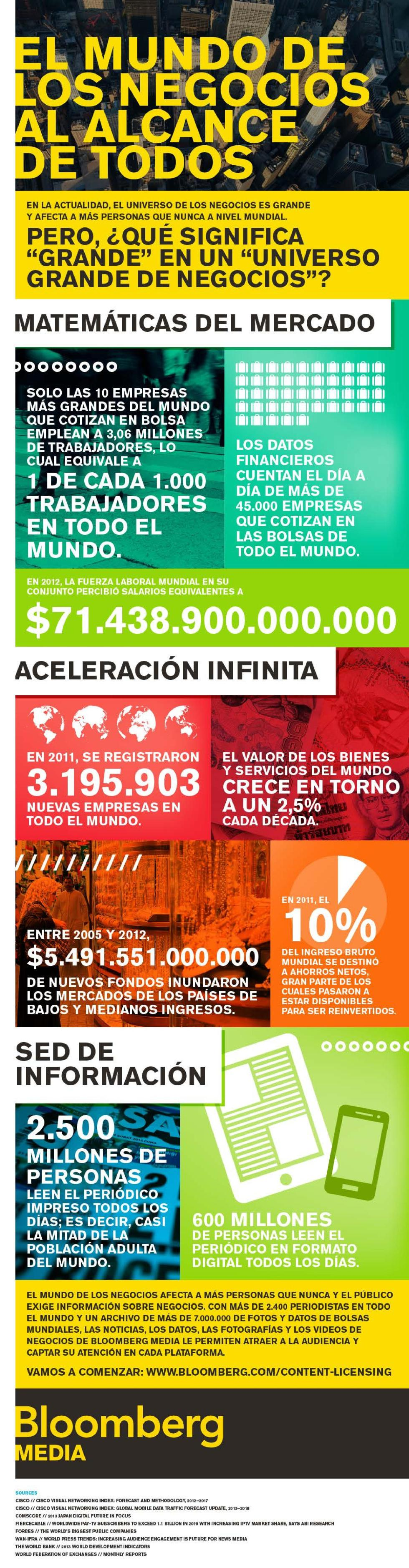 Bloomberg-Big-Biz-Infographic-ES-page-001