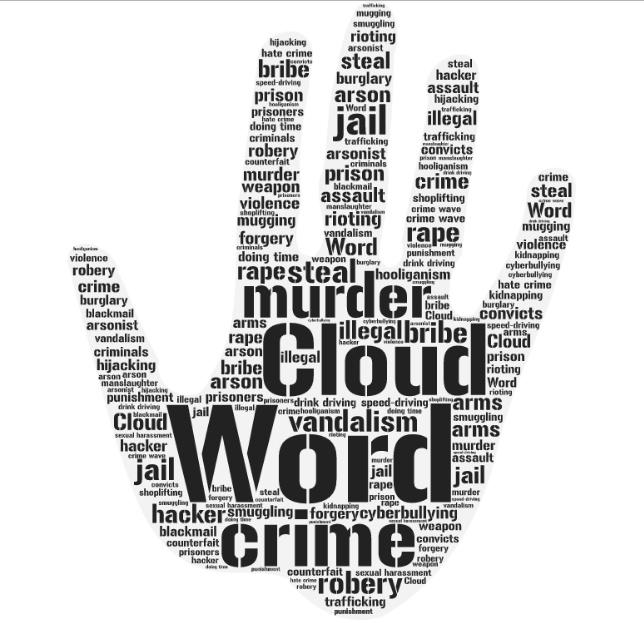 B2 Vocabulary on Crime and Punishment