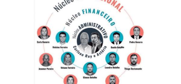Operação do MPF que prendeu Thiago de Bustamante Foutoura