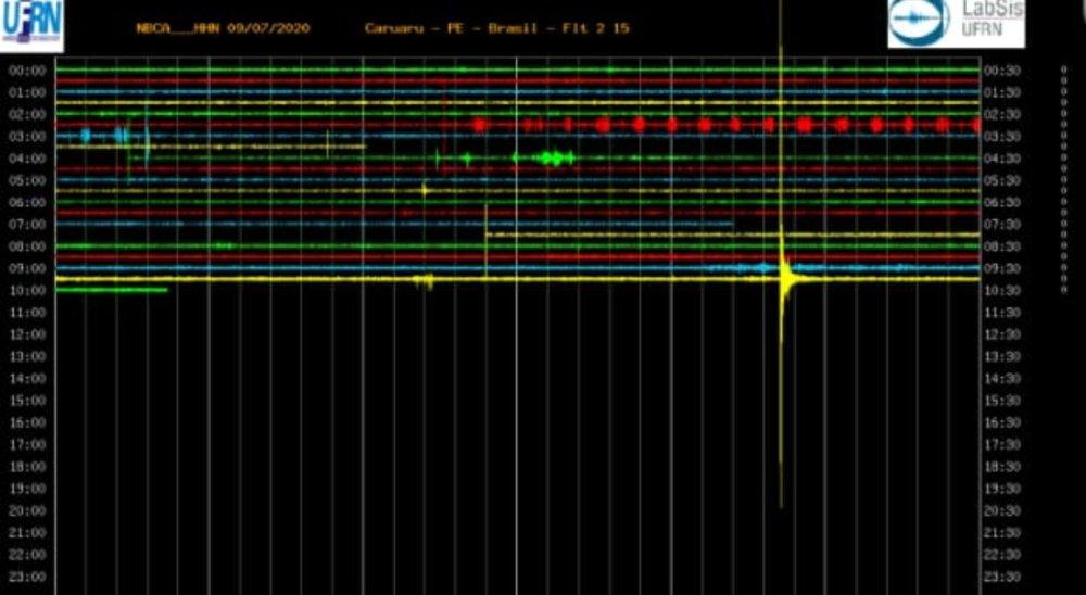Tremor de terra é registrado em Caruaru, no Agreste pernambucano
