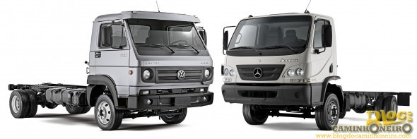 Volkswagen Delivery 10.160 vs Mercedes-Benz Accelo 1016