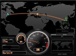 speednet