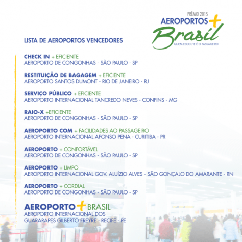 melhores-aeroportos-Brasil-620x620
