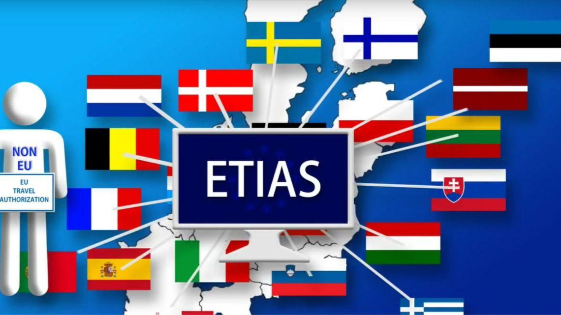 Dicas de Viagem IVc: minivisto para a Europa