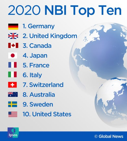NBI Brasil