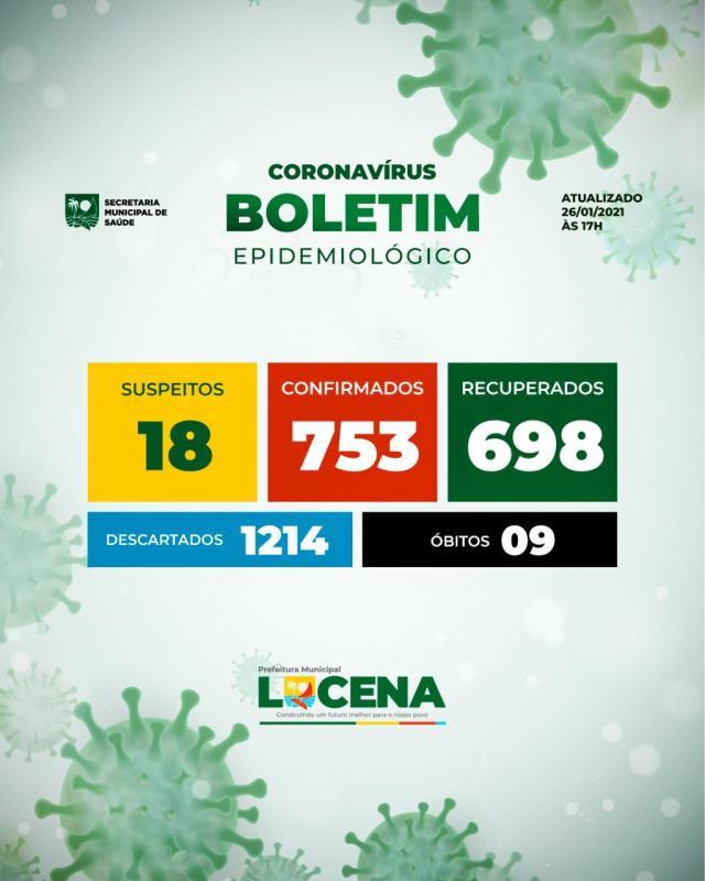Lucena registra mais dois casos de Covid 19 nas últimas 24 horas