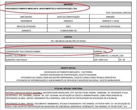 providence brasil desde 2012 2