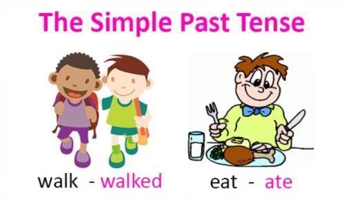 materi simple past tense dan contohnya