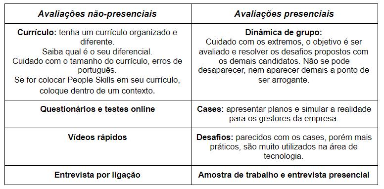 tabela-processo-seletivo