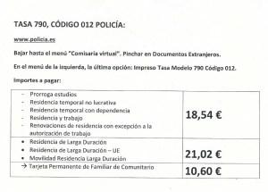 Hojita informativa tasa 790 código 012 Policía